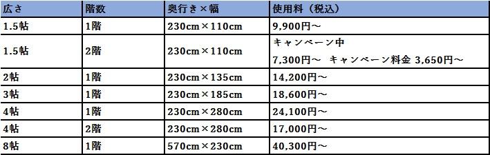 ハローストレージ 戸田市の料金表