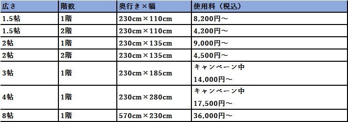 ハローストレージ 所沢市の料金表