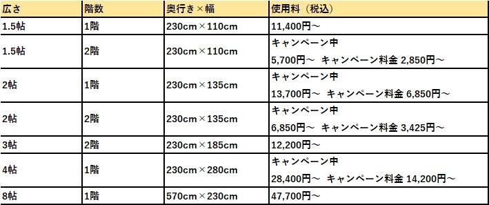 ハローストレージ 戸塚区の料金表