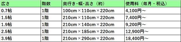 ハローストレージ 豊平区の料金表