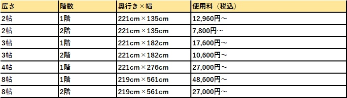 ハローストレージ 都筑区の料金表