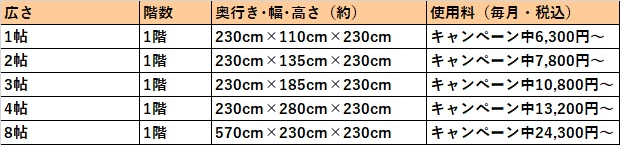 ハローストレージ 和歌山市の料金表