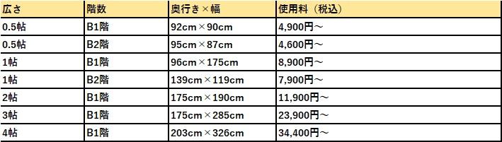 ハローストレージ 横浜市中区の料金表