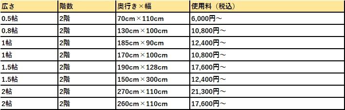 ハローストレージ 横浜市西区の料金表