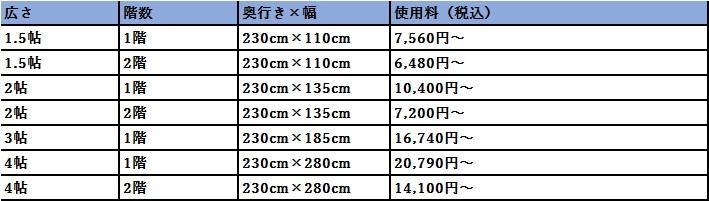 ハローストレージ 横浜市栄区の料金表