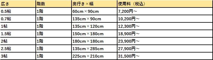 ハローストレージ 横浜市の料金表