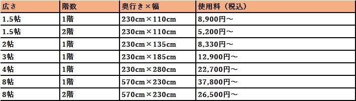 ハローストレージ 横須賀市の料金表