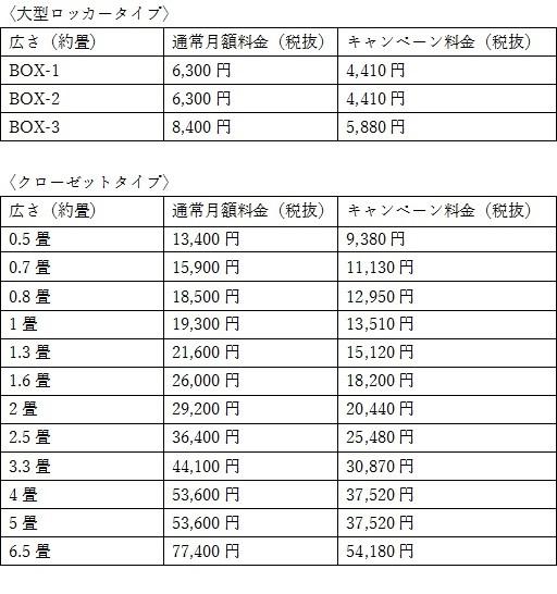 キュラーズ文京区の料金表