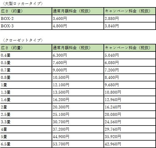 キュラーズ福岡市の料金表