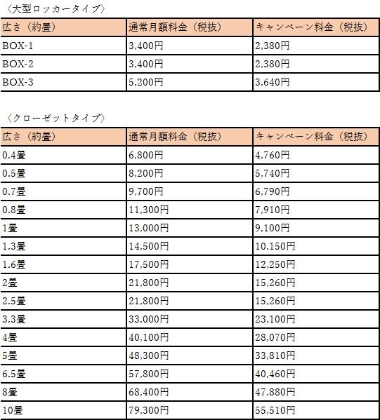 キュラーズの川崎市料金表