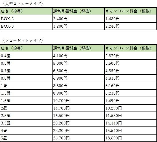 キュラーズ北九州市の料金表