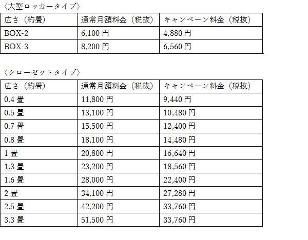 キュラーズ江東区の料金表