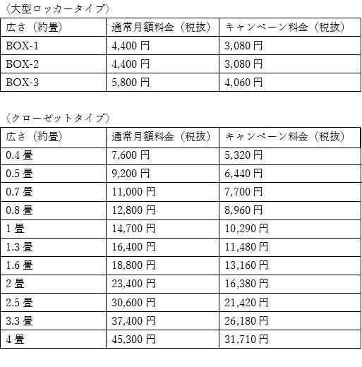 キュラーズ西東京市の料金表