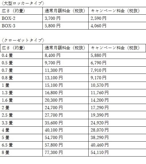 キュラーズ大田区の料金表
