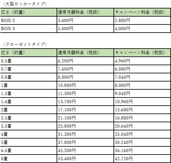 キュラーズ大阪市浪速区の料金表