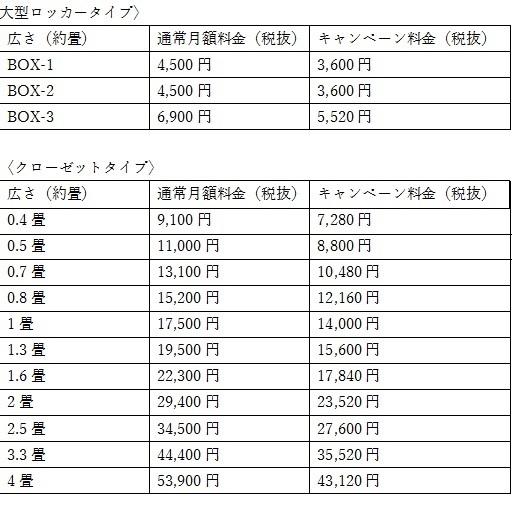 キュラーズ世田谷区の料金表