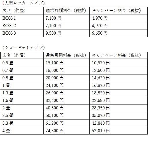 キュラーズ渋谷区の料金表