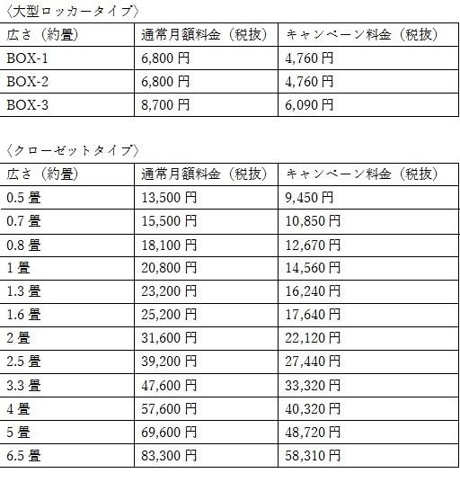 キュラーズ新宿区の料金表