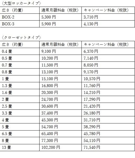 キュラーズ墨田区の料金表