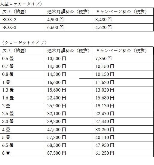 キュラーズ豊島区の料金表