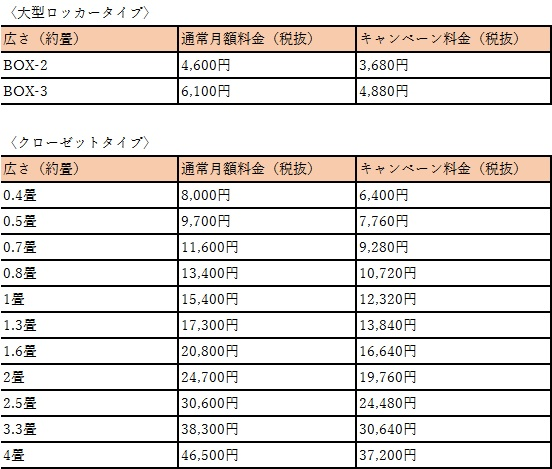 キュラーズの横浜市東戸塚料金表