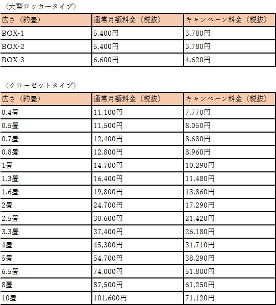 キュラーズの横浜市中区料金表