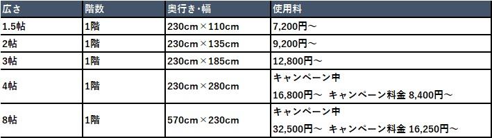 ハローストレージ 熱田区の料金表