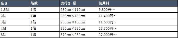 ハローストレージ 千葉市の料金表