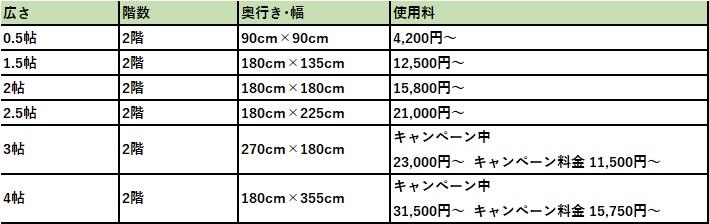 ハローストレージ 千種区の料金表