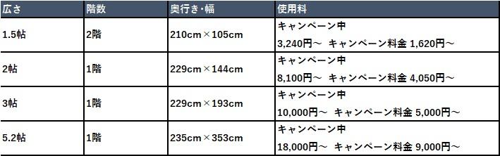 ハローストレージ 太宰府市の料金表