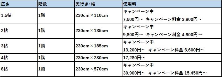 ハローストレージ 藤沢市の料金表
