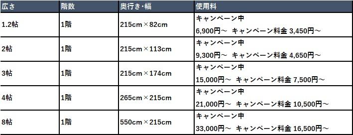 ハローストレージ 福岡市東区の料金表
