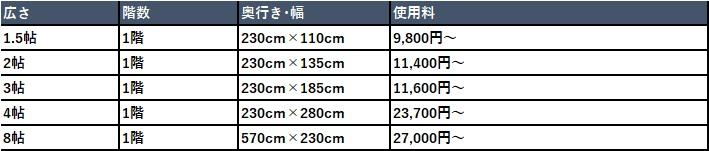 ハローストレージ 福岡市南区の料金表