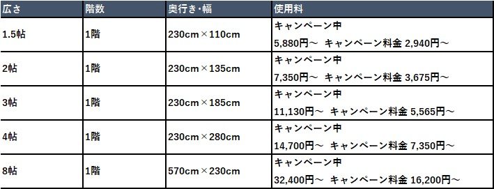ハローストレージ 福岡市西区の料金表