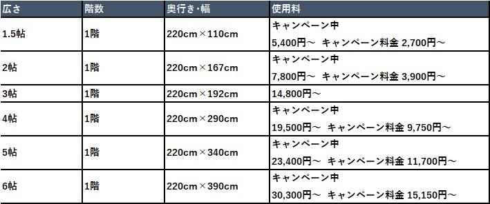 ハローストレージ 博多区の料金表