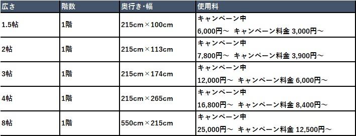 ハローストレージ 飯塚市の料金表