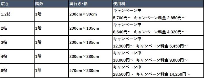 ハローストレージ 糸島市の料金表