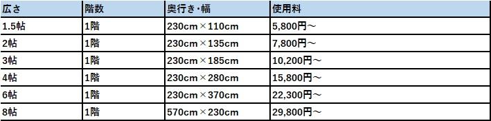 ハローストレージ 岩倉市の料金表