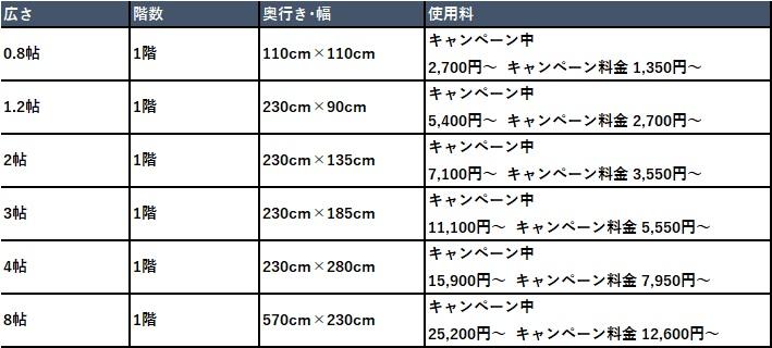 ハローストレージ 苅田町の料金表