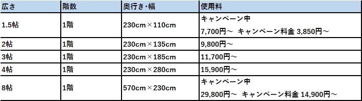 ハローストレージ 刈谷市の料金表