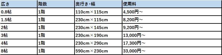 ハローストレージ 春日井市の料金表
