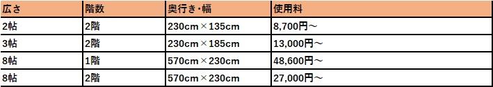 ハローストレージ 川崎市多摩区の料金表
