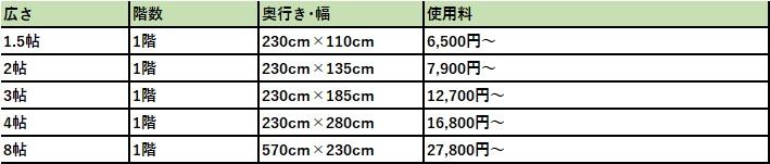 ハローストレージ 北名古屋市の料金表