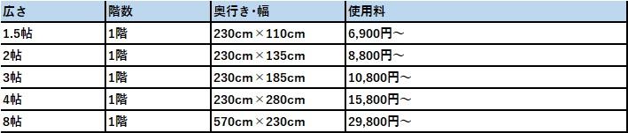 ハローストレージ 清須市の料金表