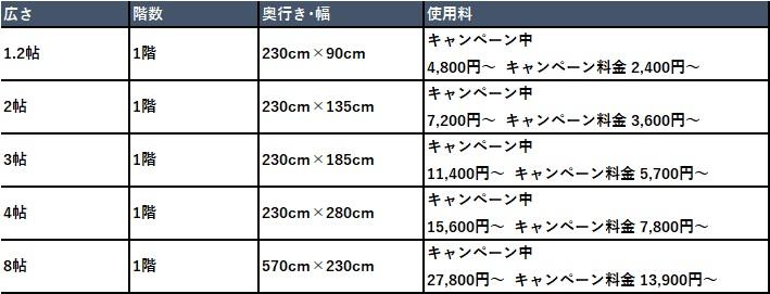 ハローストレージ 古賀市の料金表