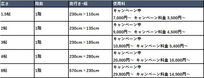 ハローストレージ 小倉北区の料金表