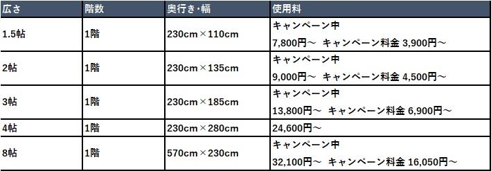 ハローストレージ 小倉南区の料金表