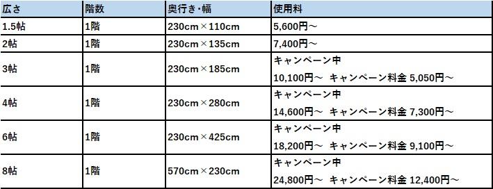 ハローストレージ 江南市の料金表