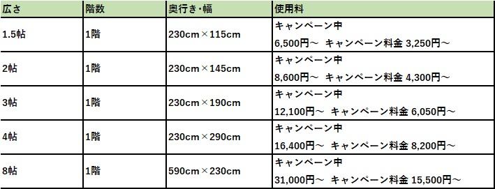 ハローストレージ 名古屋市港区の料金表