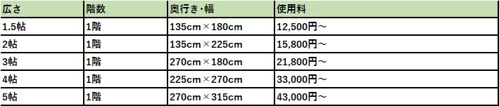 ハローストレージ 名古屋市中区の料金表